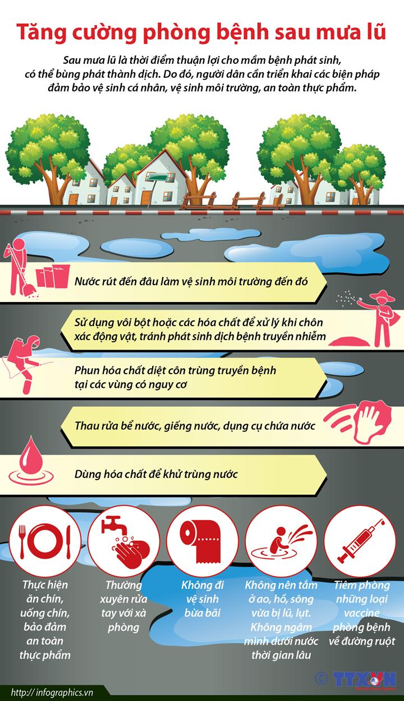 Tăng cường phòng bệnh sau mưa lũ