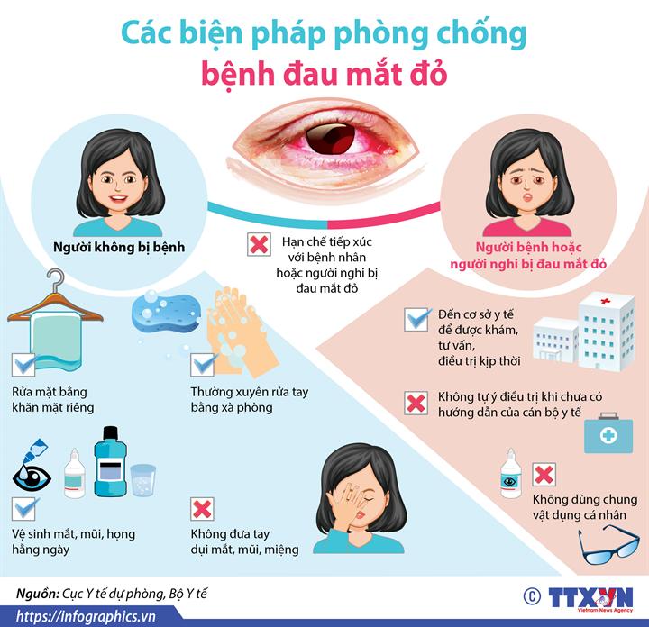 Các biện pháp phòng chống bệnh đau mắt đỏ