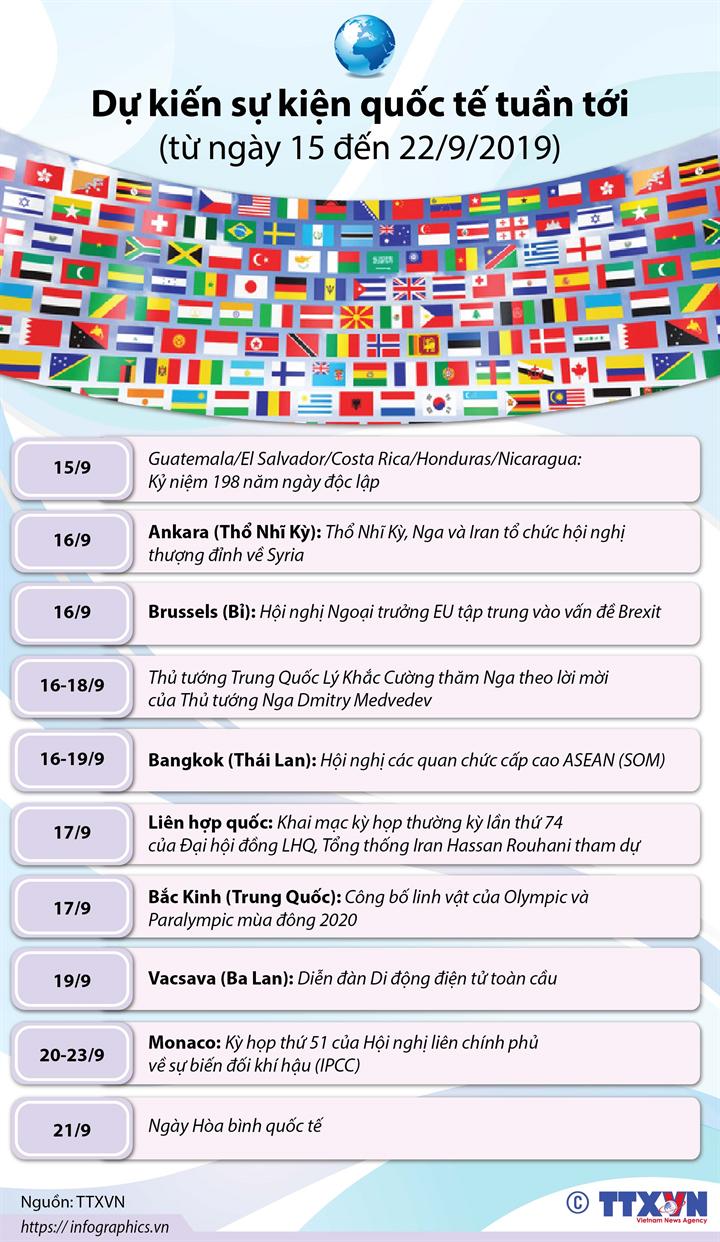 Dự kiến sự kiện quốc tế tuần tới (từ ngày 15 đến 22/9/2019)