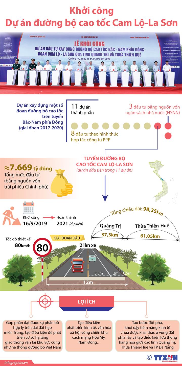 Khởi công Dự án đường bộ cao tốc Cam Lộ-La Sơn