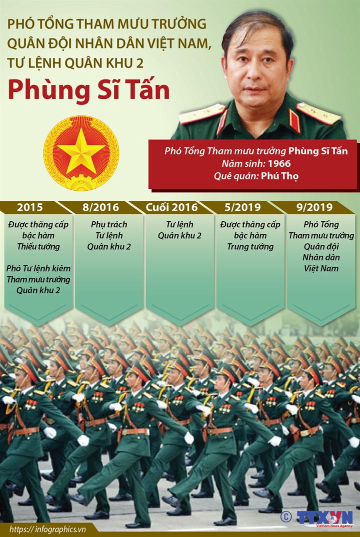 Phó Tổng Tham mưu trưởng Quân đội nhân dân Việt Nam, Tư lệnh Quân khu 2 Phùng Sĩ Tấn