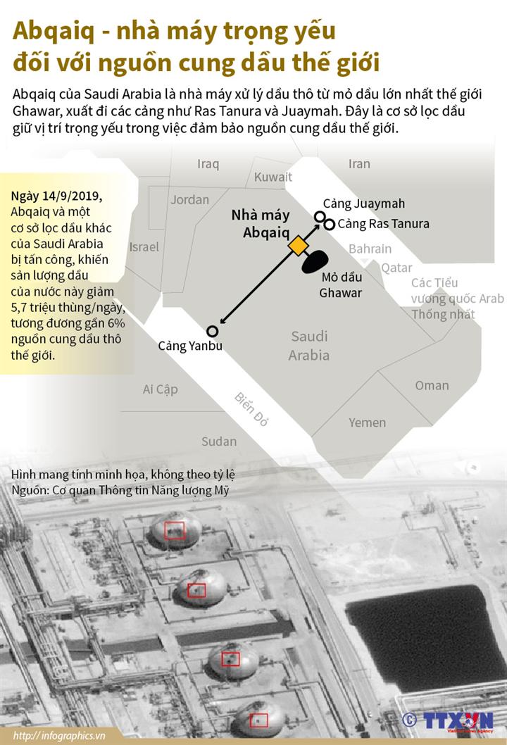 Abqaiq - nhà máy trọng yếu đối với nguồn cung dầu thế giới
