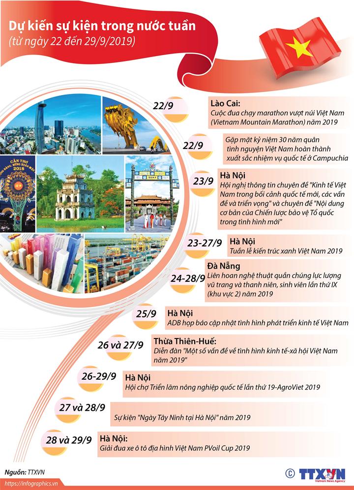 Dự kiến sự kiện trong nước tuần tới  (từ ngày 22 đến 29/9/2019)