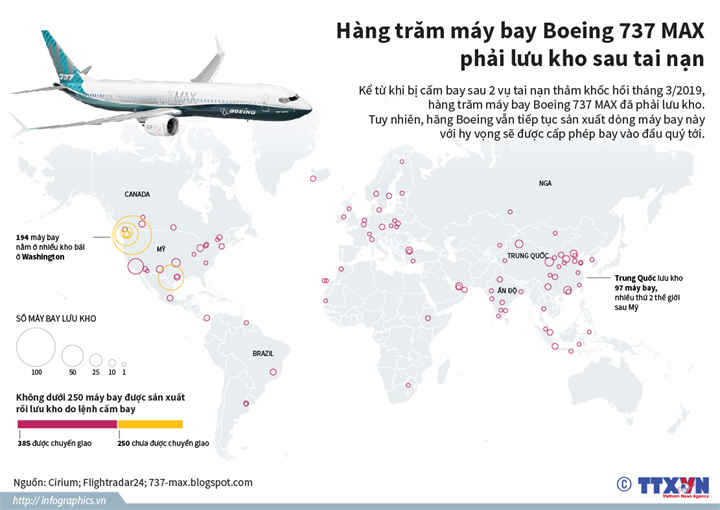 Hàng trăm máy bay Boeing 737 MAX phải lưu kho sau tai nạn
