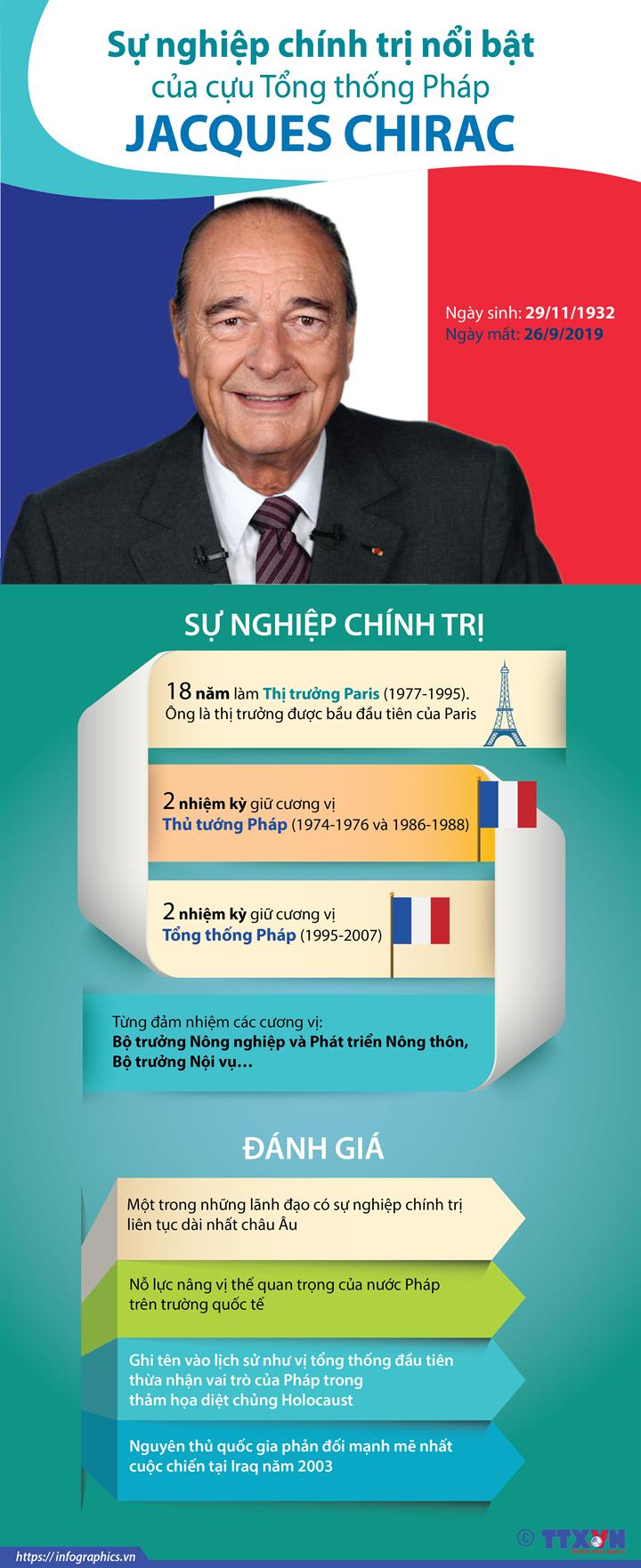 Sự nghiệp chính trị nổi bật của cựu Tổng thống Pháp Jacques Chirac