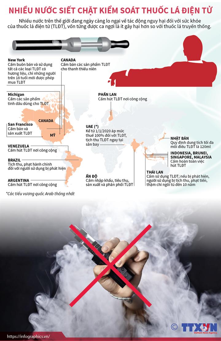 Nhiều nước siết chặt kiểm soát thuốc lá điện tử