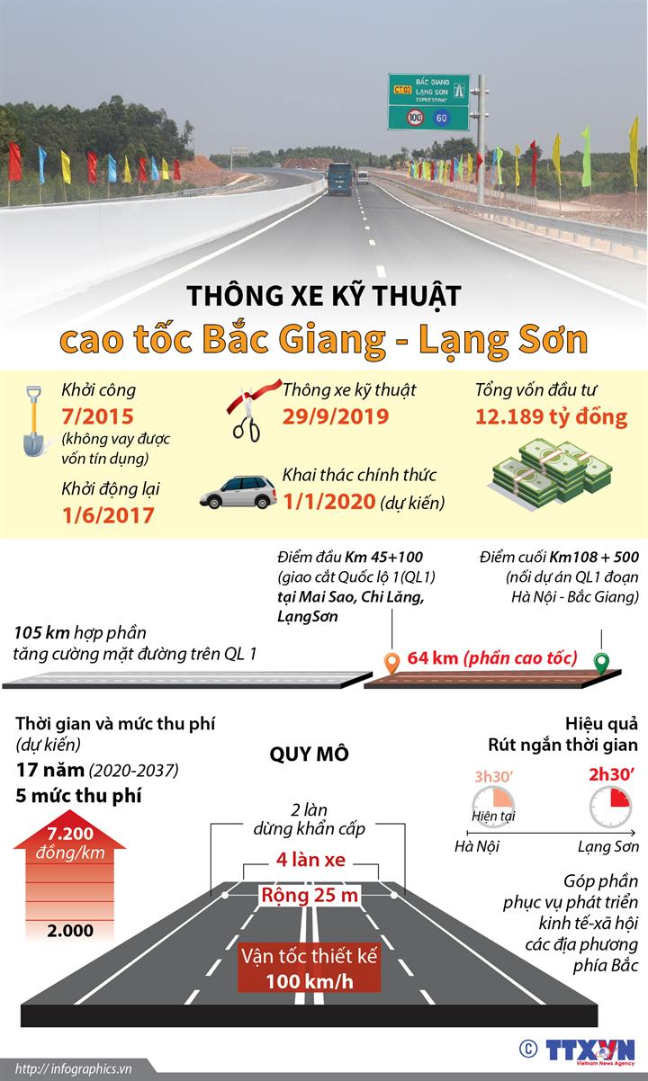 Thông xe kỹ thuật cao tốc Bắc Giang - Lạng Sơn