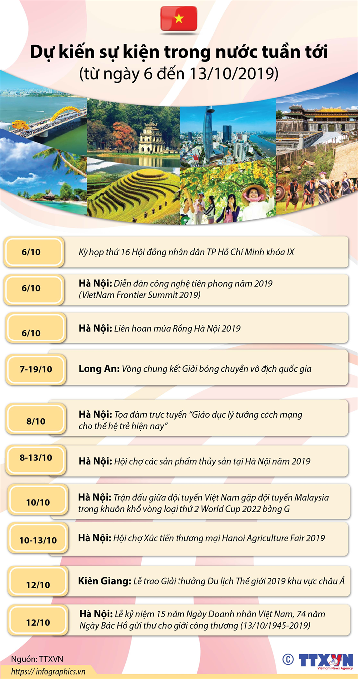 Dự kiến sự kiện trong nước tuần tới  (từ ngày 6 đến 13/10/2019)