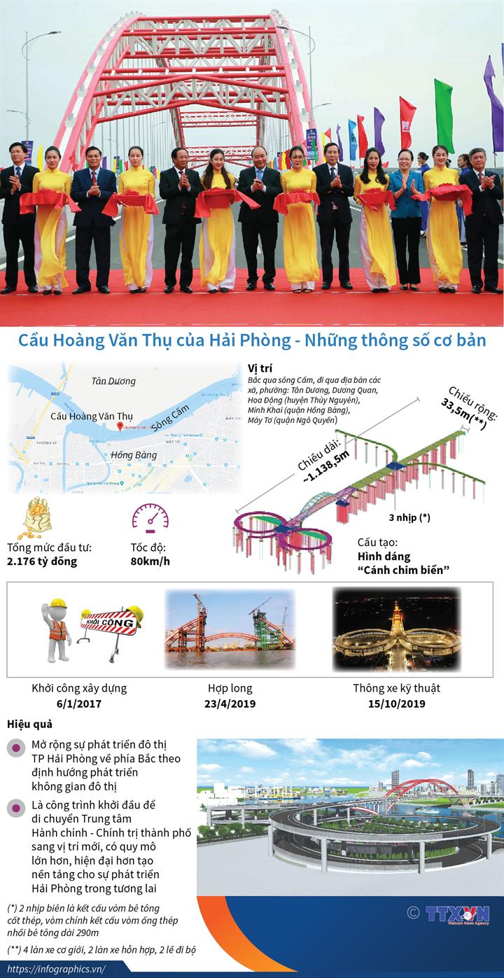 Cầu Hoàng Văn Thụ của Hải Phòng - Những thông số cơ bản