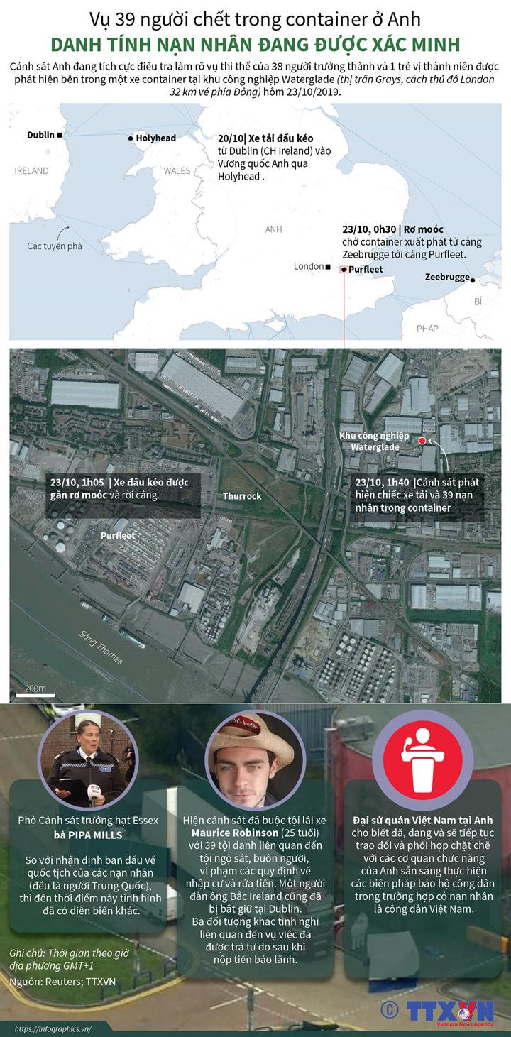 Vụ 39 người chết trong container ở Anh: Danh tính nạn nhân đang được xác minh