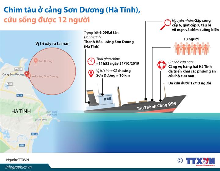 Chìm tàu ở cảng Sơn Dương (Hà Tĩnh), cứu sống được 12 thuyền viên