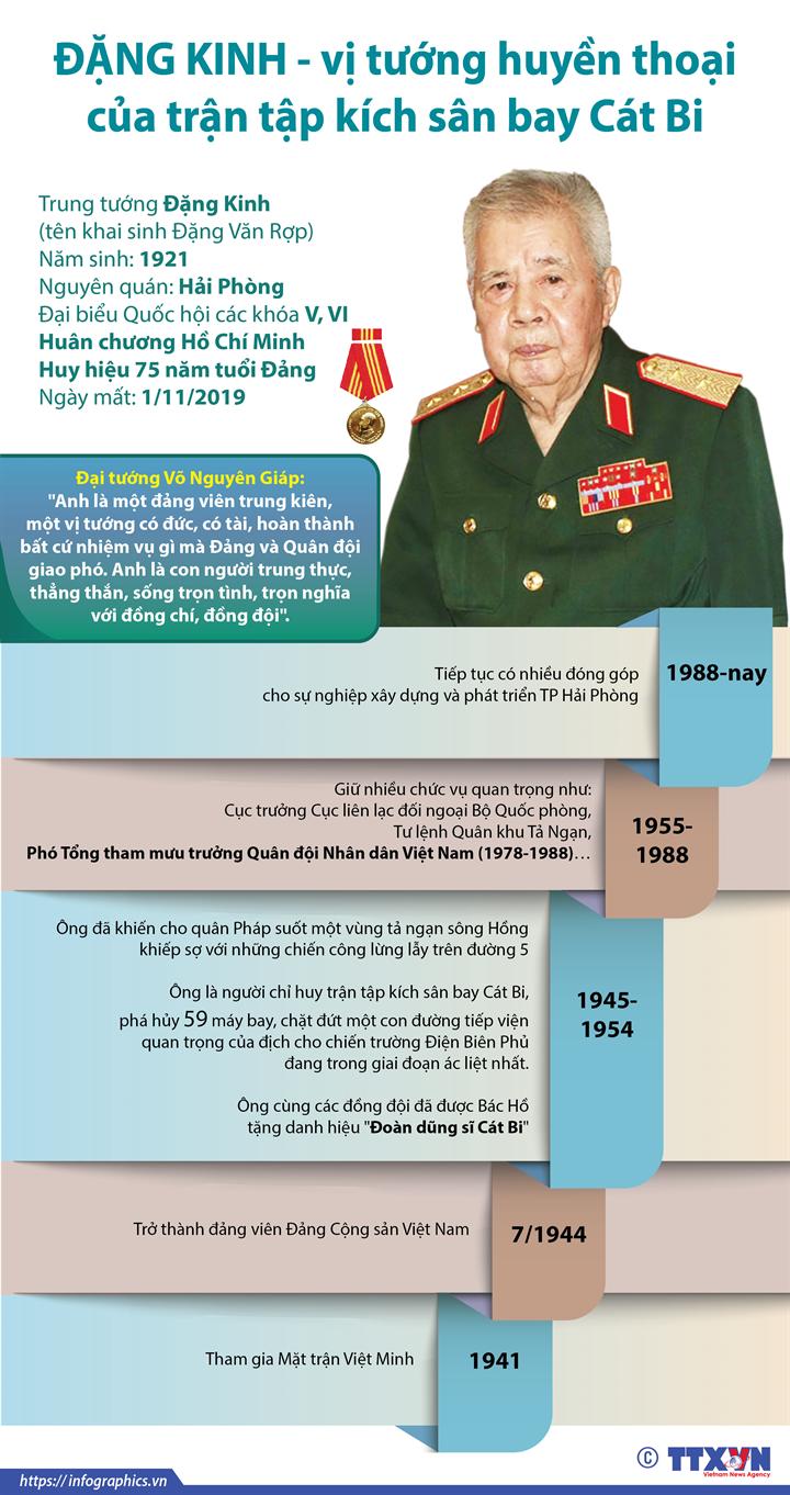 Đặng Kinh - vị tướng huyền thoại của trận tập kích sân bay Cát Bi