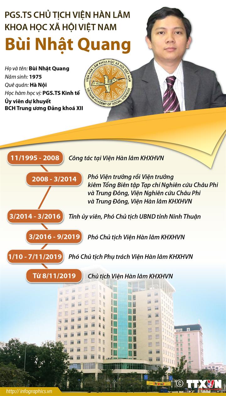 PGS.TS Chủ tịch Viện Hàn lâm Khoa học Xã hội Việt Nam Bùi Nhật Quang