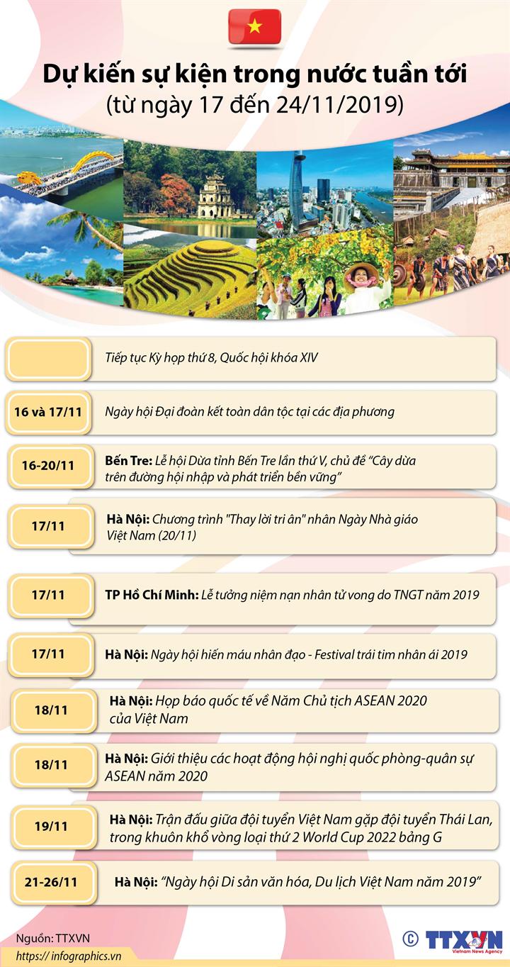 Dự kiến sự kiện trong nước tuần tới (từ ngày 17 đến 24/11/2019)