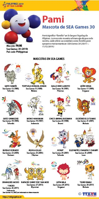 Pami, mascota de SEA Games 30