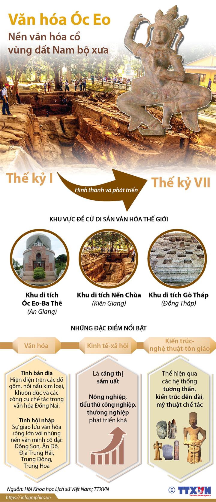 Văn hóa Óc Eo: Nền văn hóa cổ vùng đất Nam bộ xưa