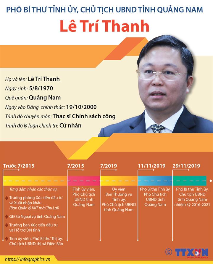 Phó Bí thư Tỉnh ủy, Chủ tịch UBND tỉnh Quảng Nam Lê Trí Thanh