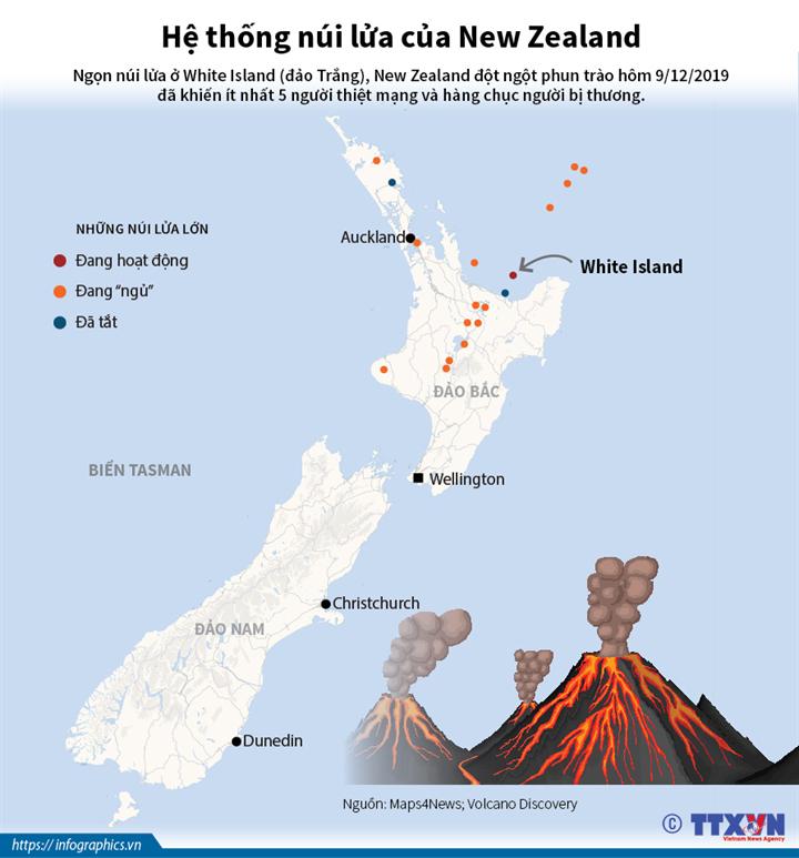Hệ thống núi lửa của New Zealand
