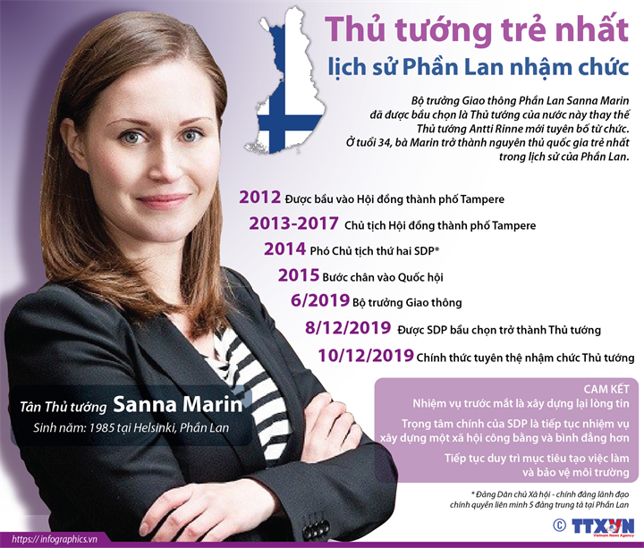 Thủ tướng trẻ nhất lịch sử Phần Lan nhậm chức