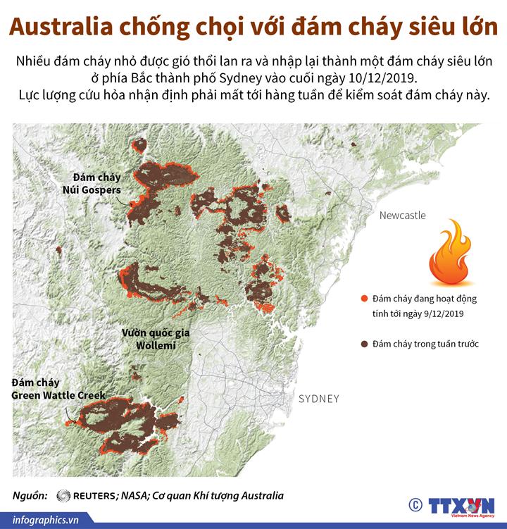 Australia chống chọi với đám cháy siêu lớn