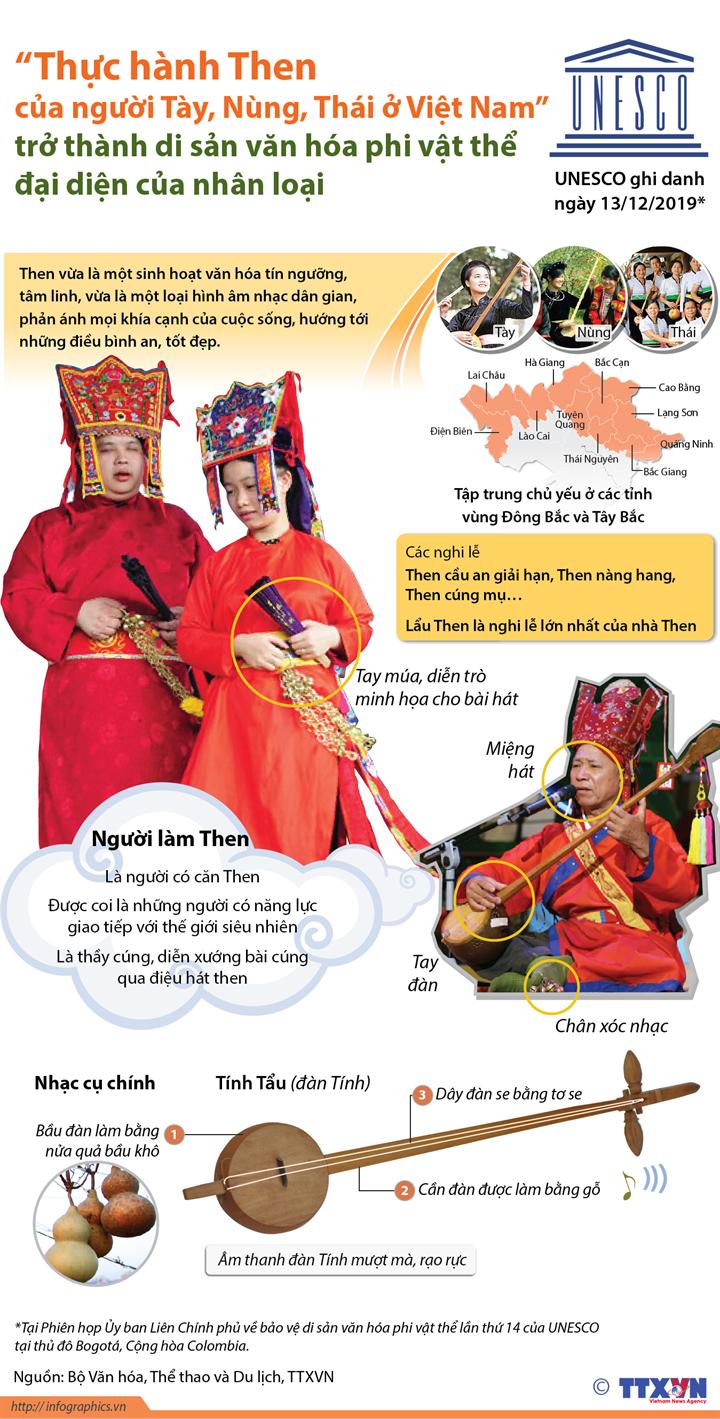 """""""Thực hành Then của người Tày, Nùng, Thái ở Việt Nam"""" trở thành di sản văn hóa phi vật thể đại diện của nhân loại"""