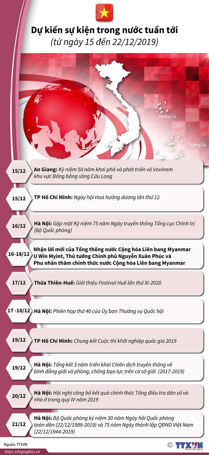 Dự kiến sự kiện trong nước tuần tới  (từ ngày 15 đến 22/12/2019)