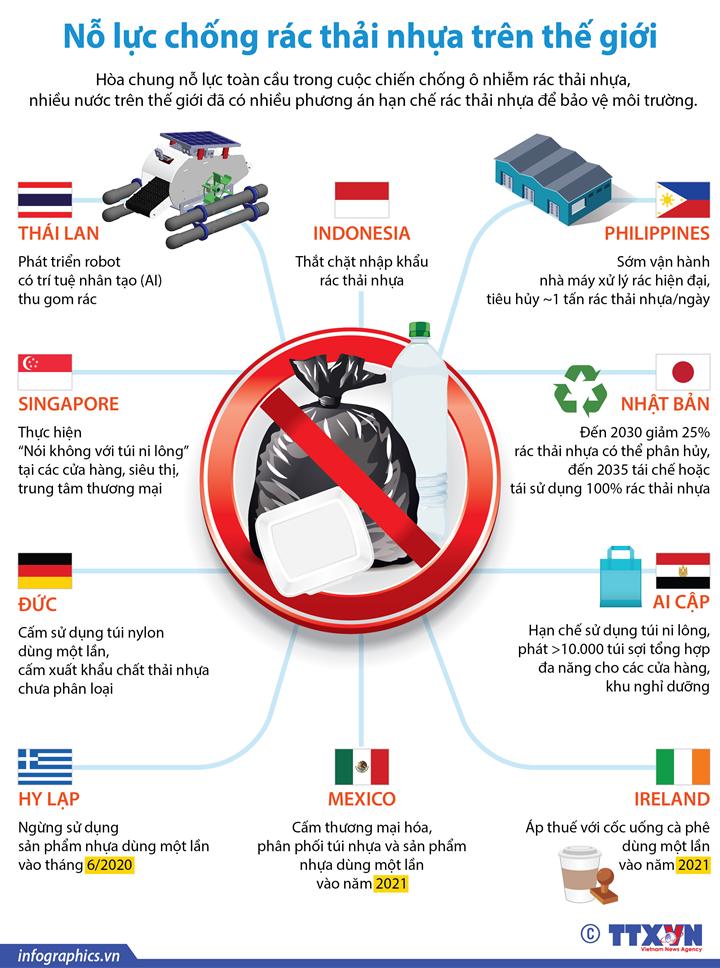 Nỗ lực chống rác thải nhựa trên thế giới