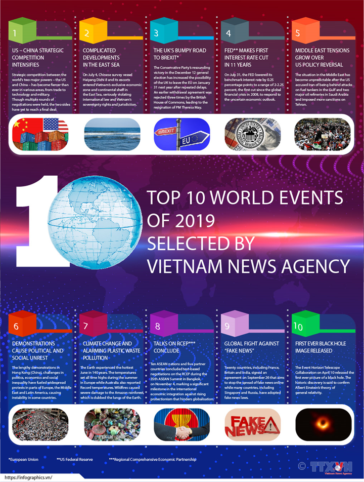 Top 10 world events of 2019 selected by Vietnam News Agency