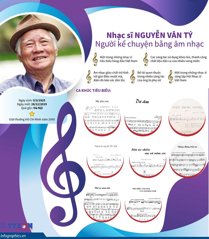 Nhạc sĩ Nguyễn Văn Tý với những ca khúc vượt thời gian