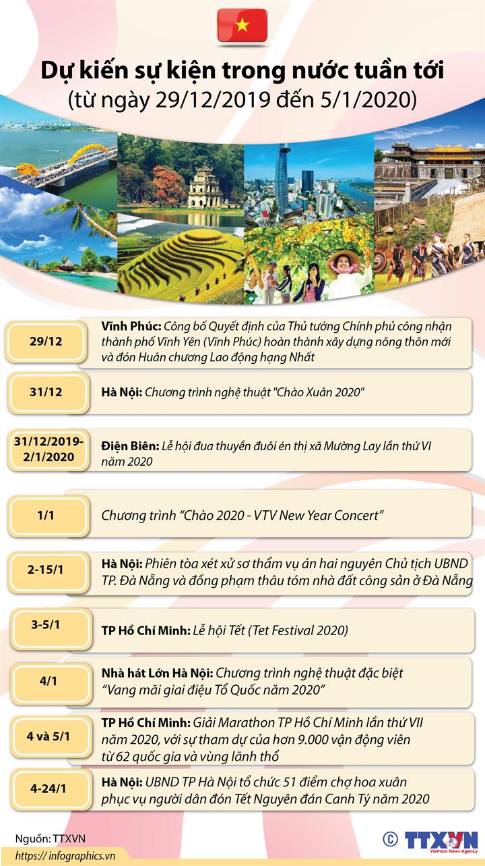Dự kiến sự kiện trong nước tuần tới  (từ ngày 29/12/2019 đến 5/1/2020)