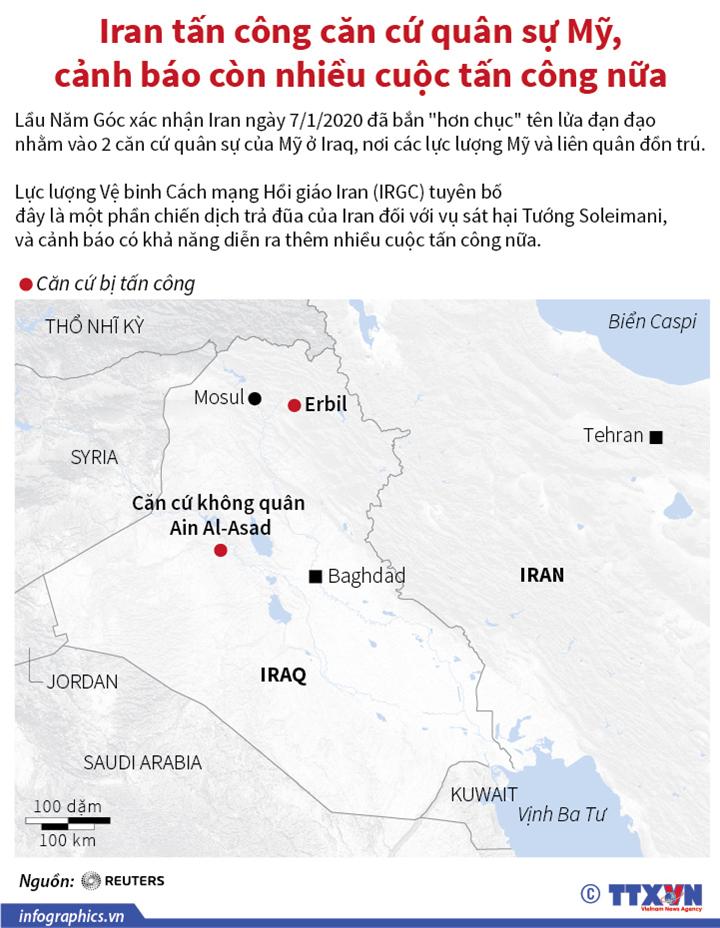 Iran tấn công căn cứ quân sự Mỹ, cảnh báo còn nhiều cuộc tấn công nữa