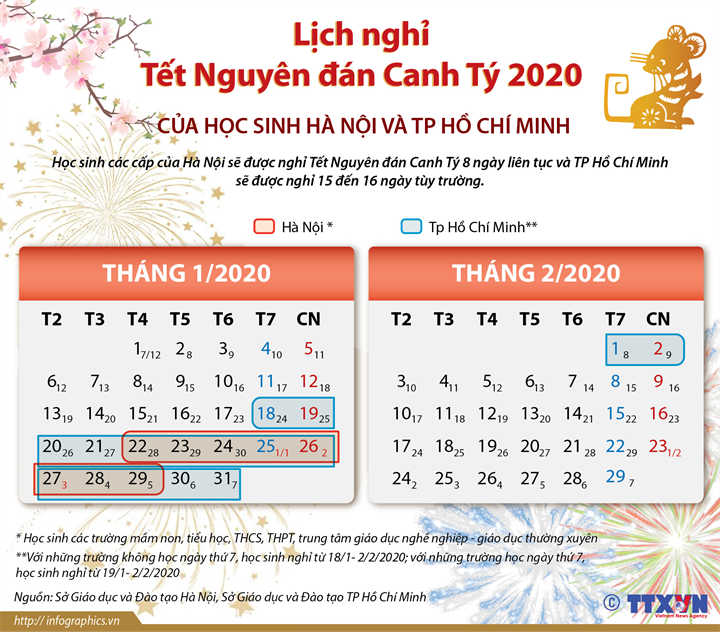 Lịch nghỉ Tết Nguyên đán Canh Tý 2020 của học sinh Hà Nội và TP Hồ Chí Minh