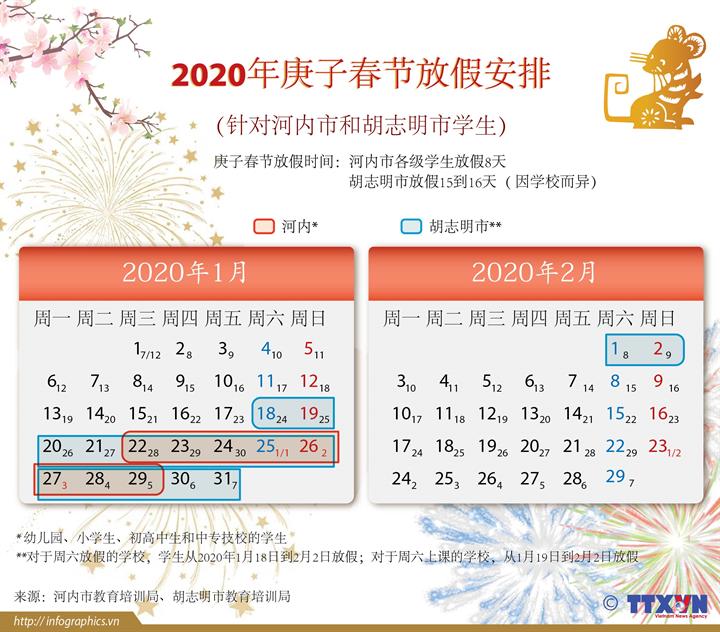 2020年庚子春节河内和胡志明市学生放假安排