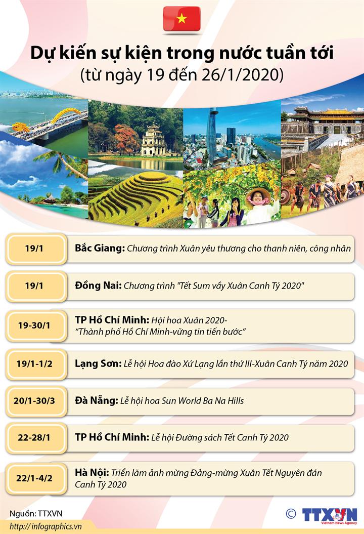Dự kiến sự kiện trong nước tuần tới  (từ ngày 19 đến 26/1/2020)