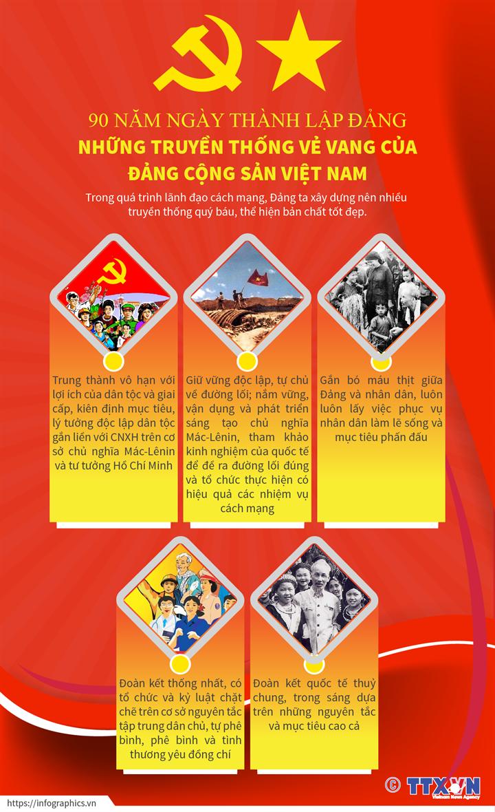 90 năm Đảng Cộng sản Việt Nam: Những truyền thống vẻ vang của Đảng Cộng sản Việt Nam