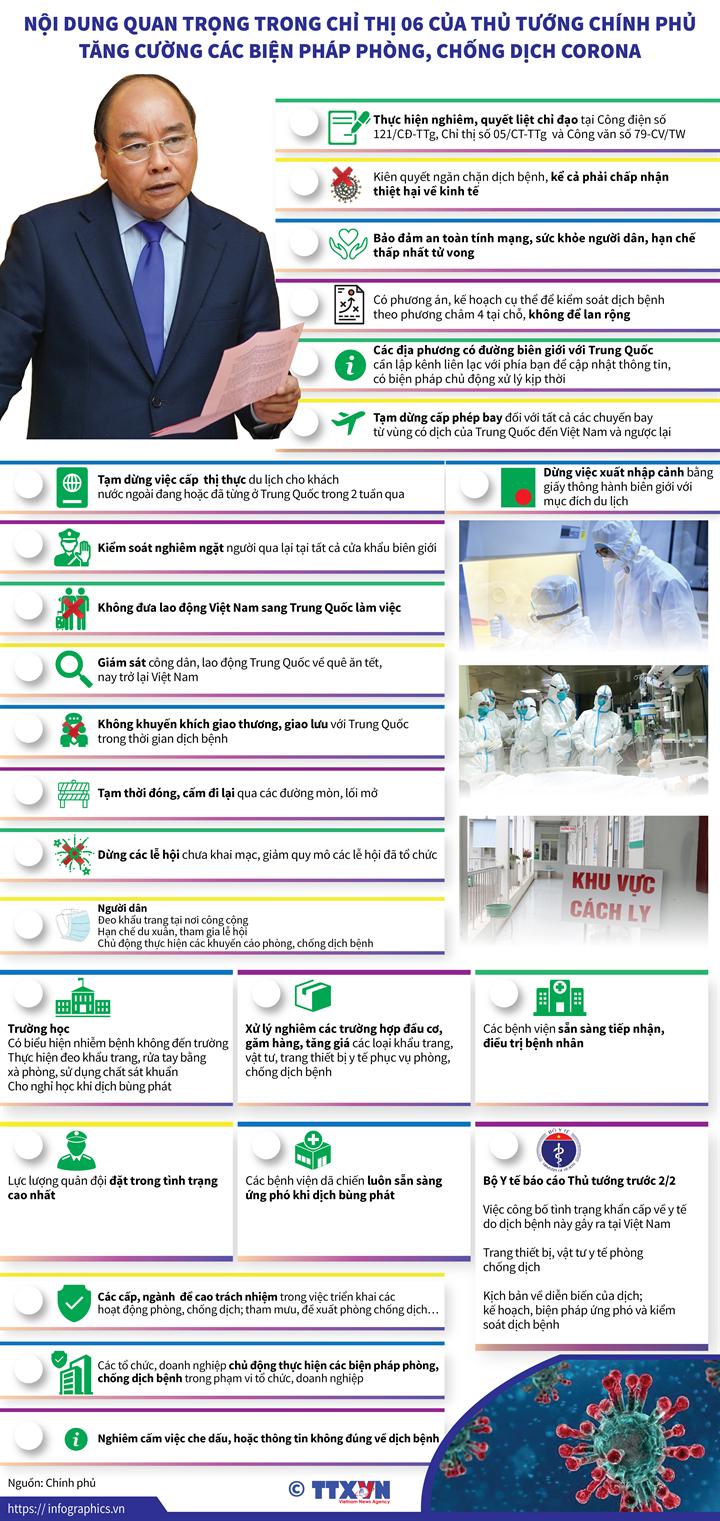 Nội dung quan trọng trong Chỉ thị 06 của Thủ tướng Chính phủ tăng cường các biện pháp phòng, chống dịch Corona