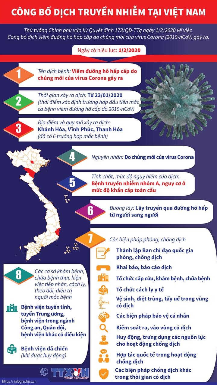 Công bố dịch truyền nhiễm tại Việt Nam