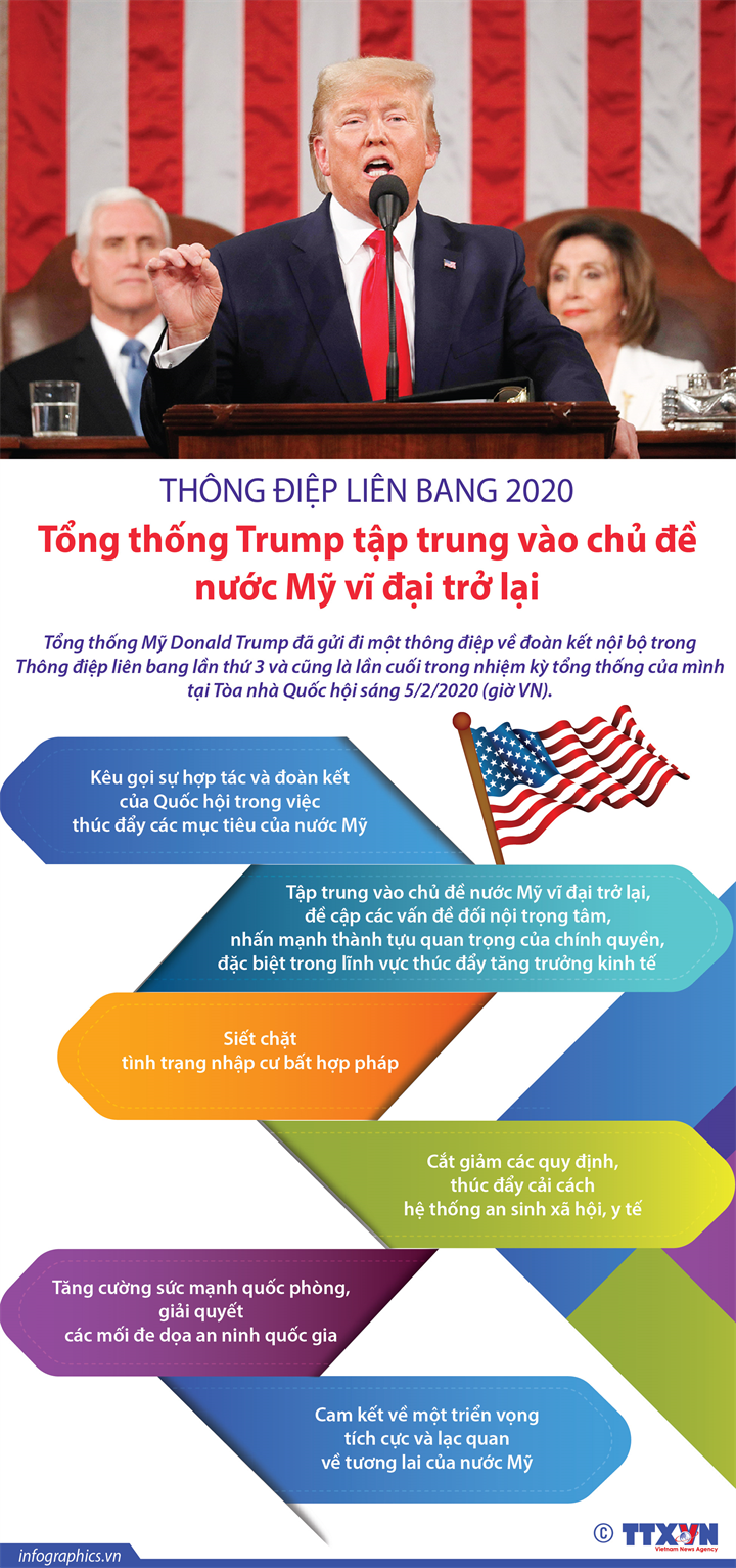 Tổng thống Trump tập trung vào chủ đề nước Mỹ vĩ đại trở lại trong thông điệp liên bang 2020