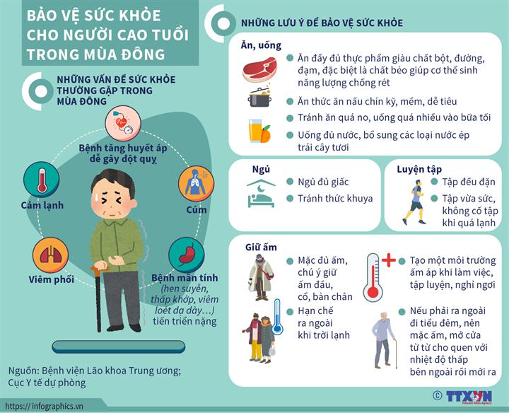 Bảo vệ sức khỏe cho người cao tuổi trong mùa đông