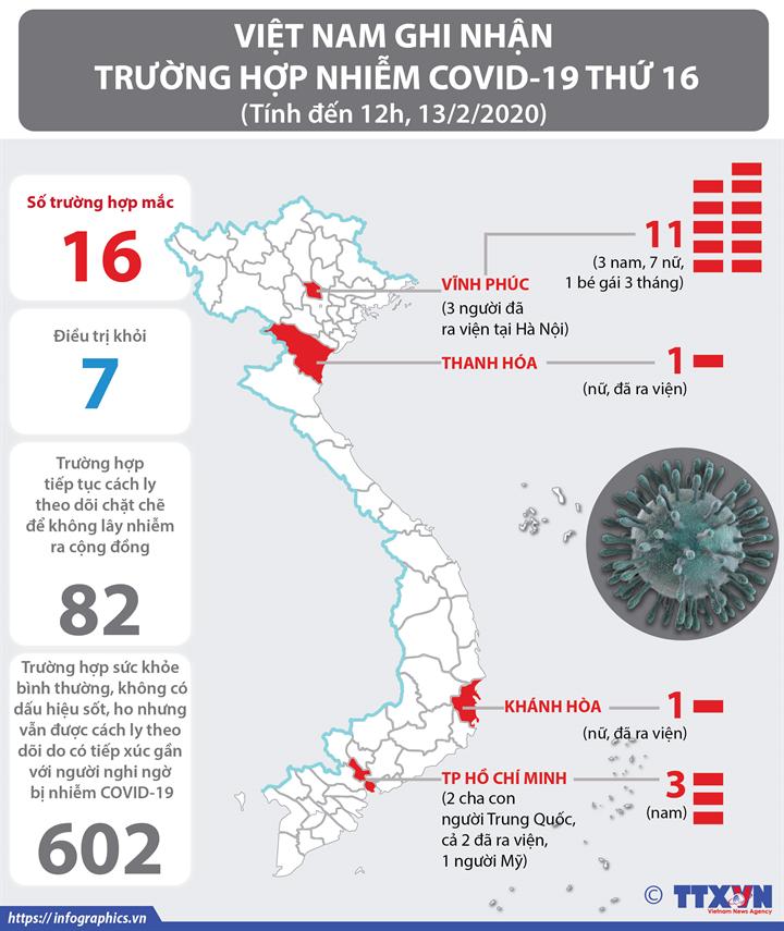 Việt Nam ghi nhận trường hợp nhiễm COVID-19 thứ 16