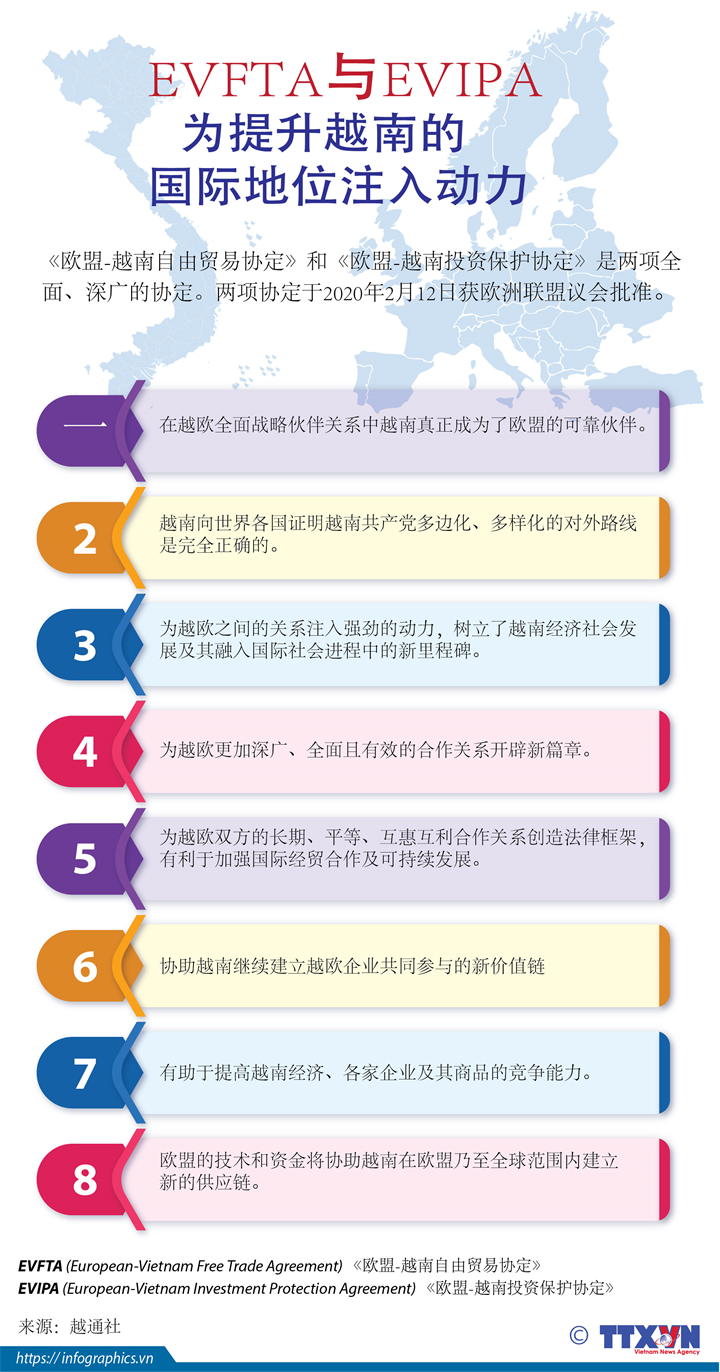 EVFTA与EVIPA获批为提升越南的 国际地位注入动力