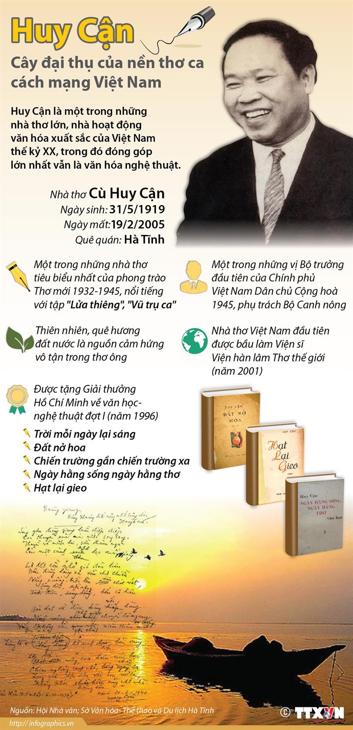 Huy Cận: Cây đại thụ của nền thơ ca cách mạng Việt Nam