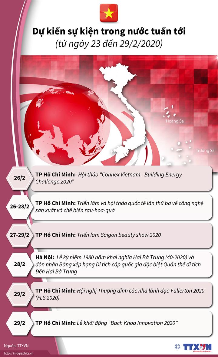 Dự kiến sự kiện trong nước tuần tới (từ ngày 23 đến 29/2/2020)