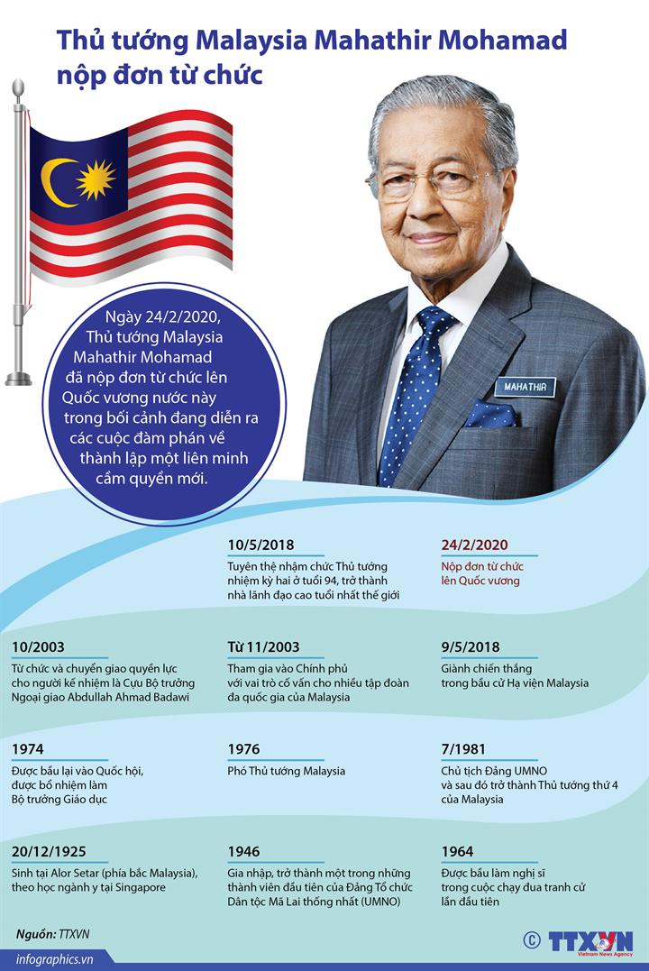 Thủ tướng Malaysia Mahathir Mohamad nộp đơn từ chức