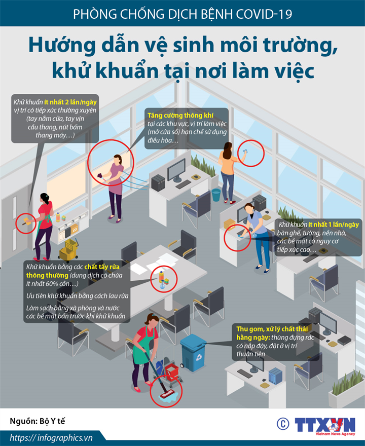 Phòng chống dịch bệnh COVID-19: Hướng dẫn vệ sinh môi trường, khử khuẩn tại nơi làm việc