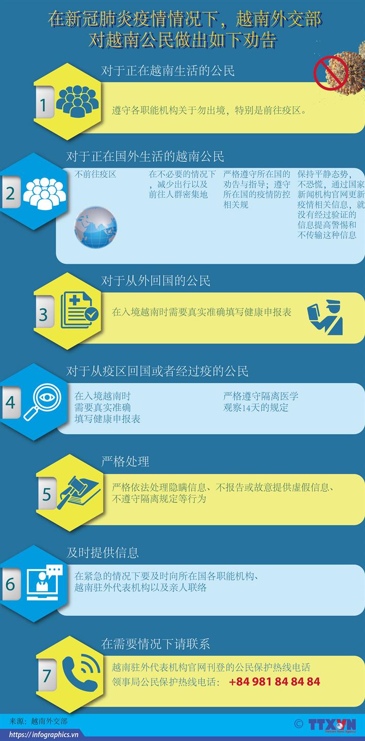 在新冠肺炎疫情情况下越南外交部向越南公民做出劝告