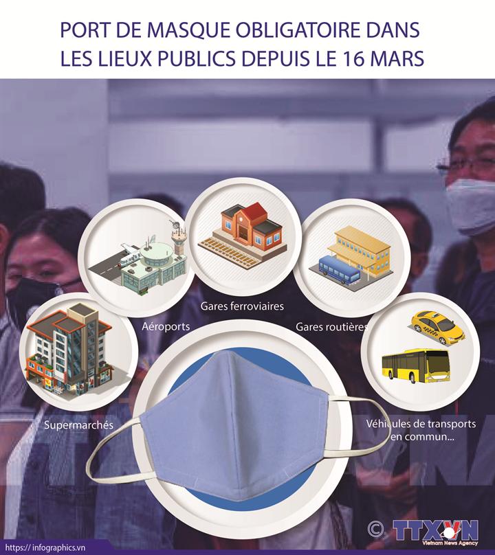 COVID-19: Port de masque obligatoire dans les lieux publics depuis le 16 mars au Vietnam