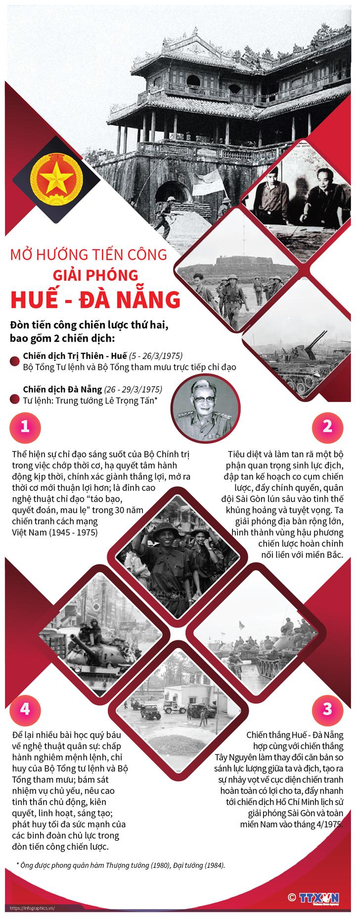 Mở hướng tiến công giải phóng Huế-Đà Nẵng