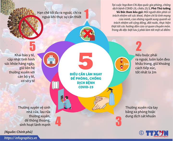 5 điều cần làm ngay để phòng, chống dịch bệnh COVID-19