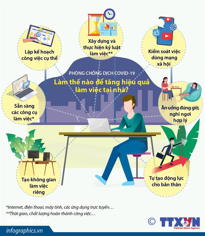 Phòng chống dịch COVID-19: Làm thế nào để tăng hiệu quả làm việc tại nhà?